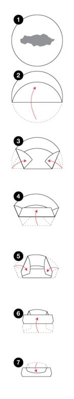 7-fold-burrito